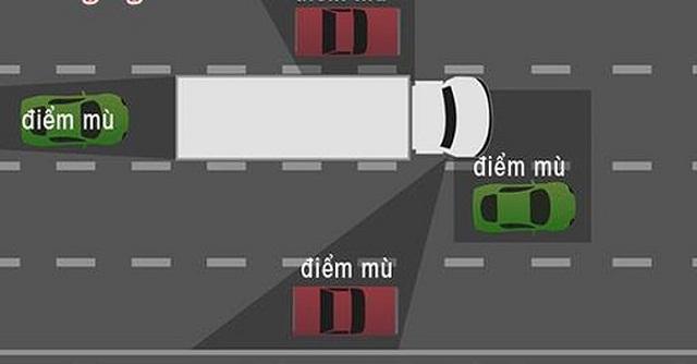 Điểm mù khi chạy xe thật sự rất nguy hiểm