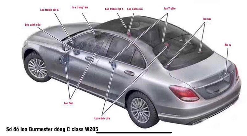 Rất ít dòng xe cao cấp được trang bị hệ thống âm thanh chất lượng