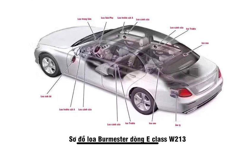 Hệ thống loa khi nâng cấp không ảnh hưởng đến kết cấu trên xe