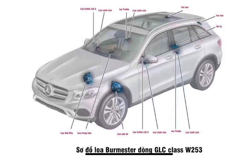 Lắp đặt loa cho ô tô giúp nâng cấp chất lượng âm thanh
