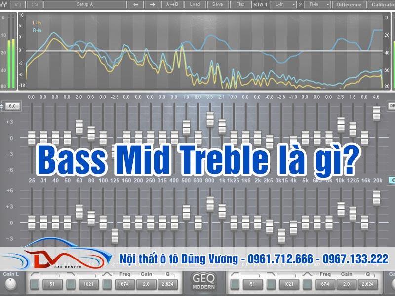 Bass Mid Treble là gì?